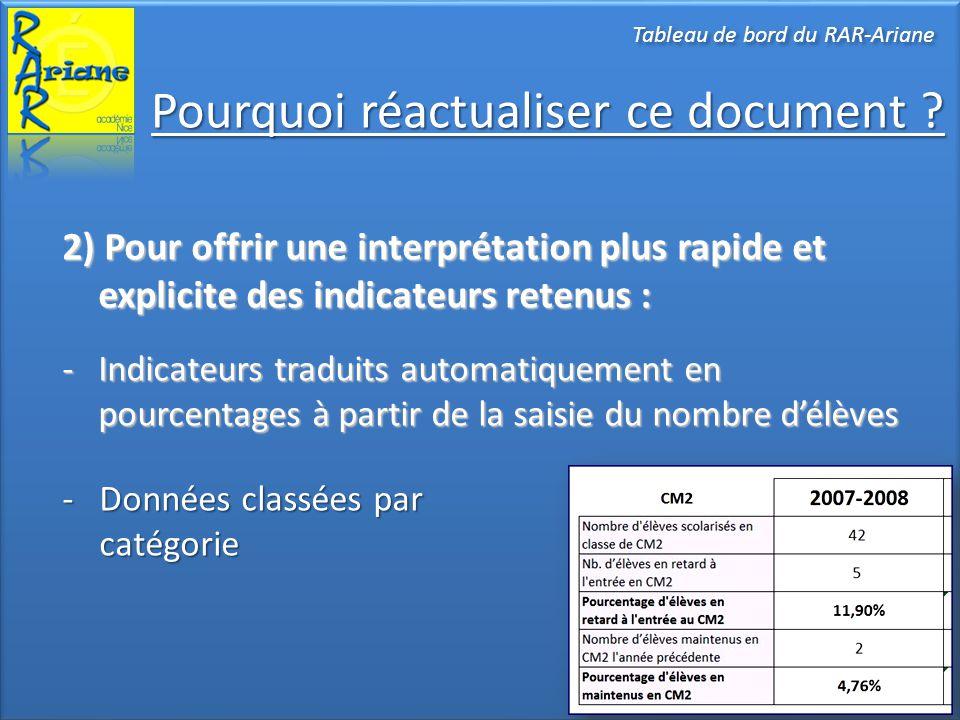 Pourquoi réactualiser ce document ? Tableau de bord du RAR-Ariane 2) Pour offrir une interprétation plus rapide et explicite des indicateurs retenus :