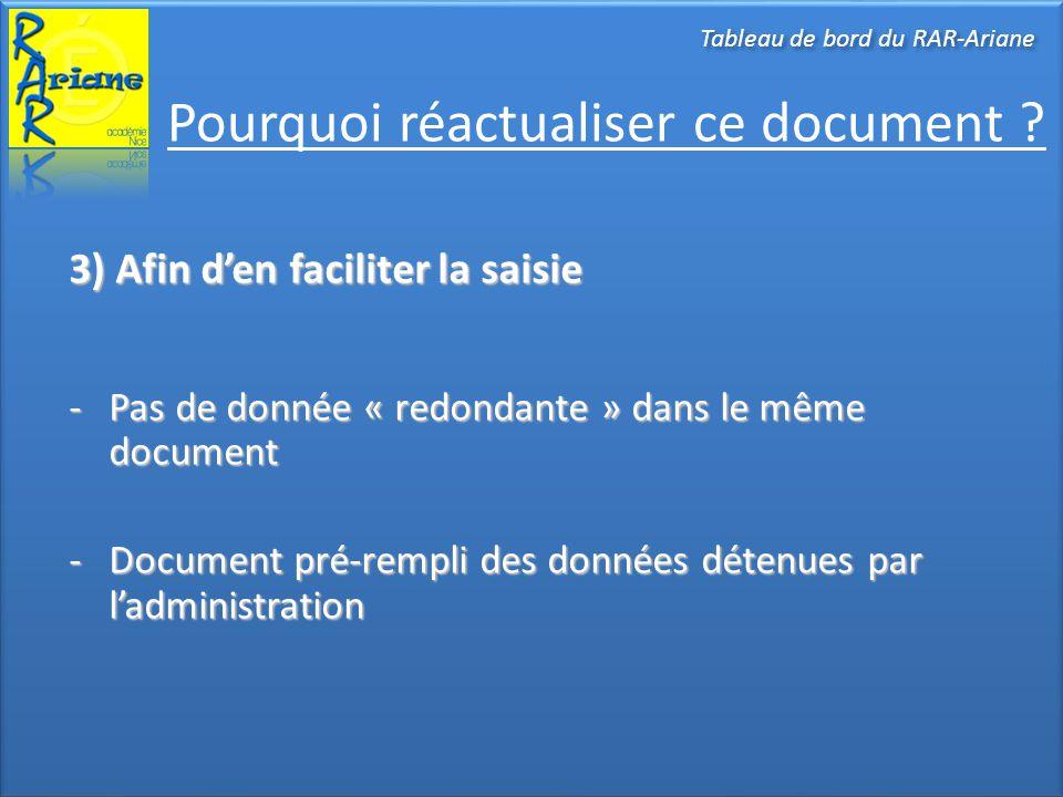 Pourquoi réactualiser ce document ? Tableau de bord du RAR-Ariane 3) Afin d'en faciliter la saisie -Pas de donnée « redondante » dans le même document