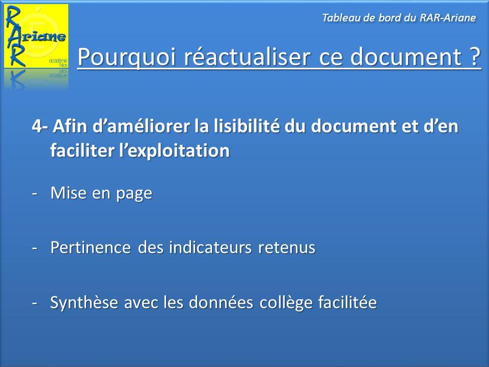 Pourquoi réactualiser ce document ? Tableau de bord du RAR-Ariane 4- Afin d'améliorer la lisibilité du document et d'en faciliter l'exploitation -Mise