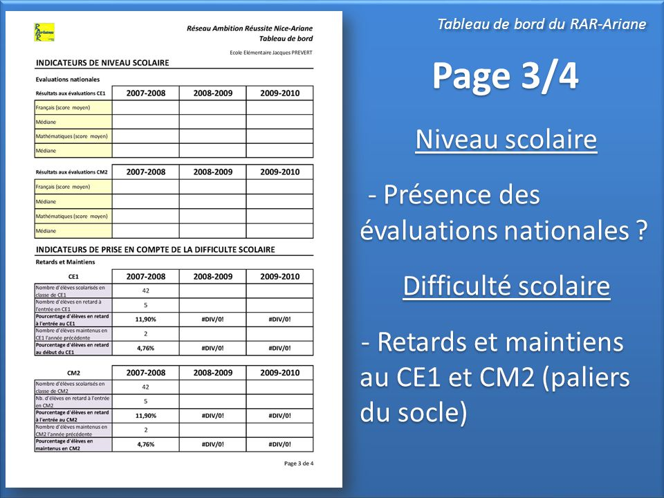 Page 3/4 Niveau scolaire - Présence des évaluations nationales ? Difficulté scolaire - Retards et maintiens au CE1 et CM2 (paliers du socle) Page 3/4