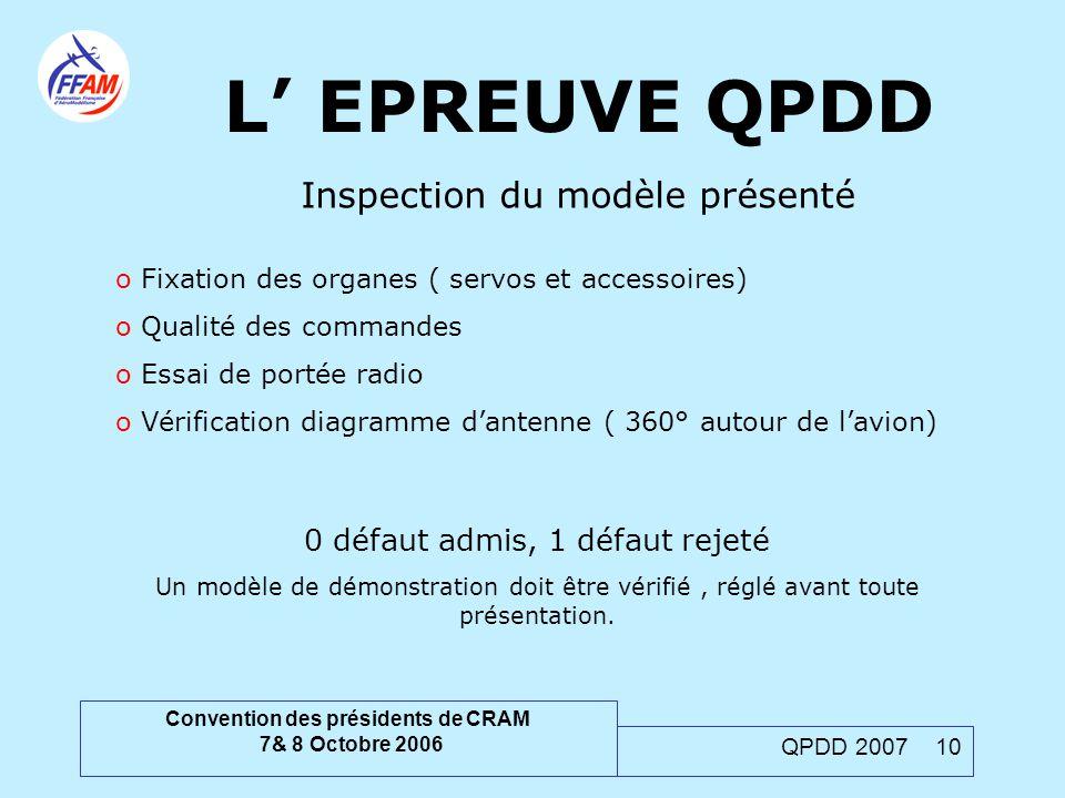 Convention des présidents de CRAM 7& 8 Octobre 2006 QPDD 2007 10 L' EPREUVE QPDD Inspection du modèle présenté o Fixation des organes ( servos et acce