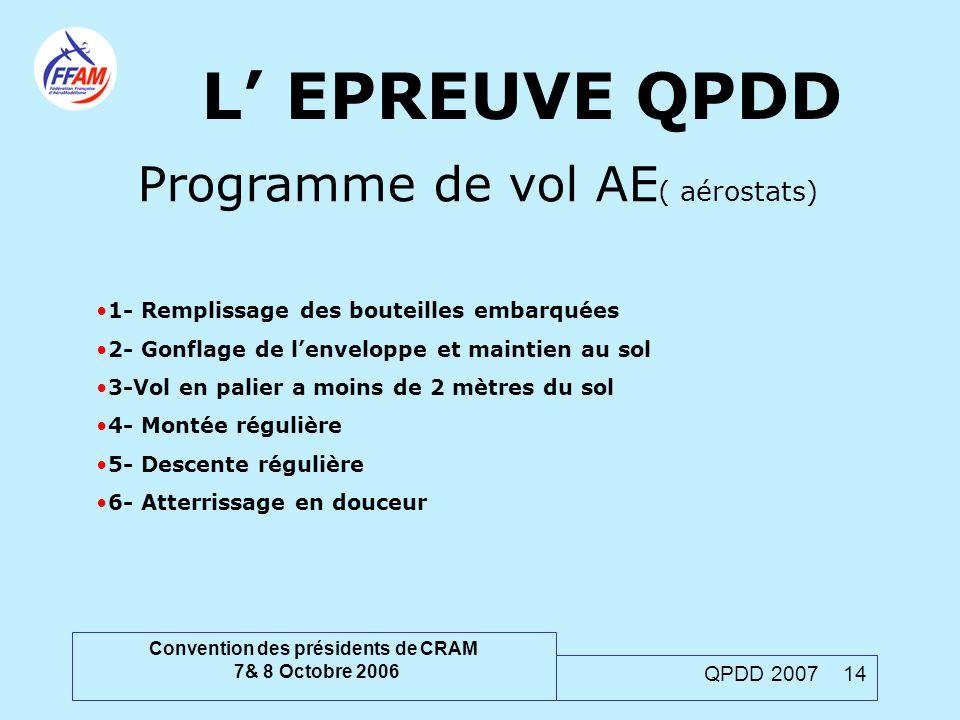 Convention des présidents de CRAM 7& 8 Octobre 2006 QPDD 2007 14 L' EPREUVE QPDD Programme de vol AE ( aérostats) 1- Remplissage des bouteilles embarq