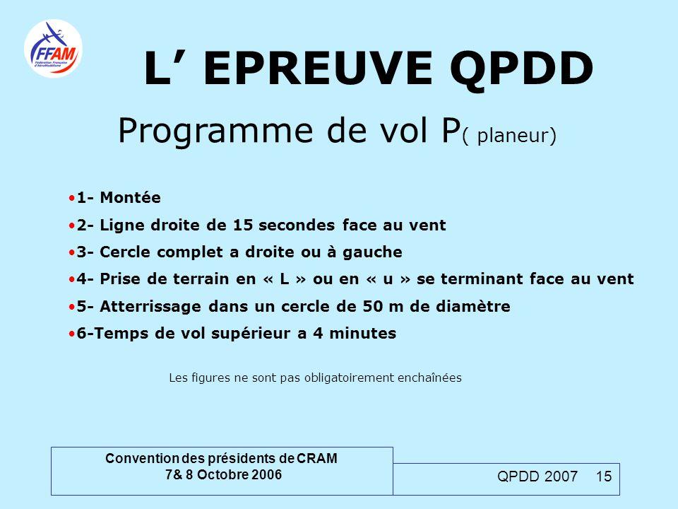 Convention des présidents de CRAM 7& 8 Octobre 2006 QPDD 2007 15 L' EPREUVE QPDD Programme de vol P ( planeur) 1- Montée 2- Ligne droite de 15 seconde