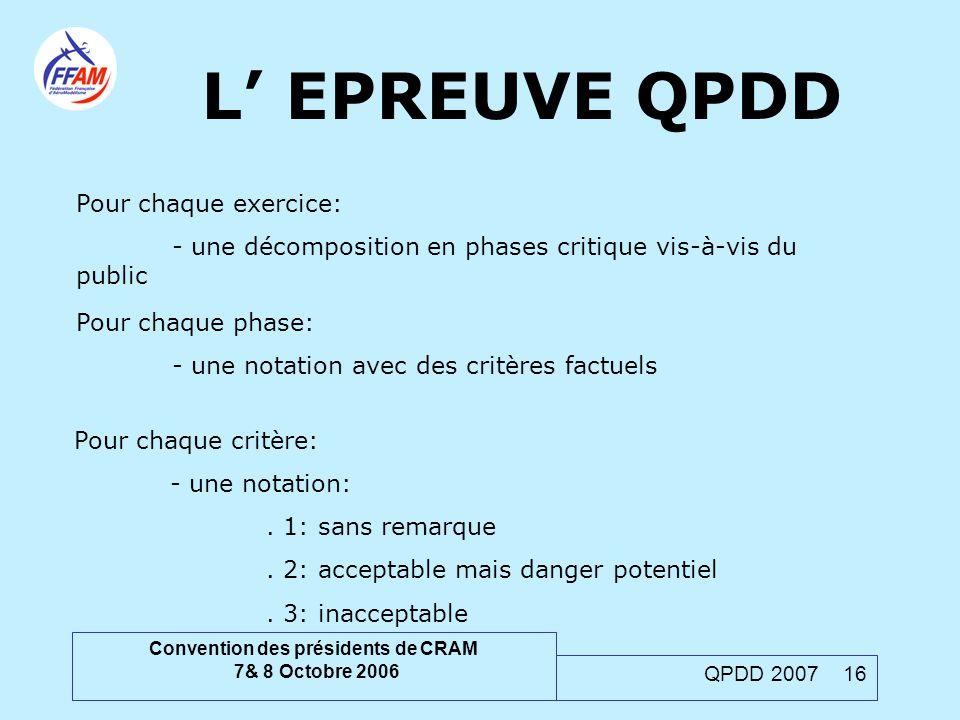 Convention des présidents de CRAM 7& 8 Octobre 2006 QPDD 2007 16 Pour chaque exercice: - une décomposition en phases critique vis-à-vis du public Pour