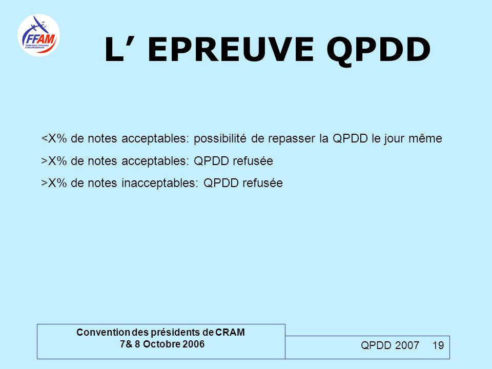 Convention des présidents de CRAM 7& 8 Octobre 2006 QPDD 2007 19 <X% de notes acceptables: possibilité de repasser la QPDD le jour même >X% de notes a