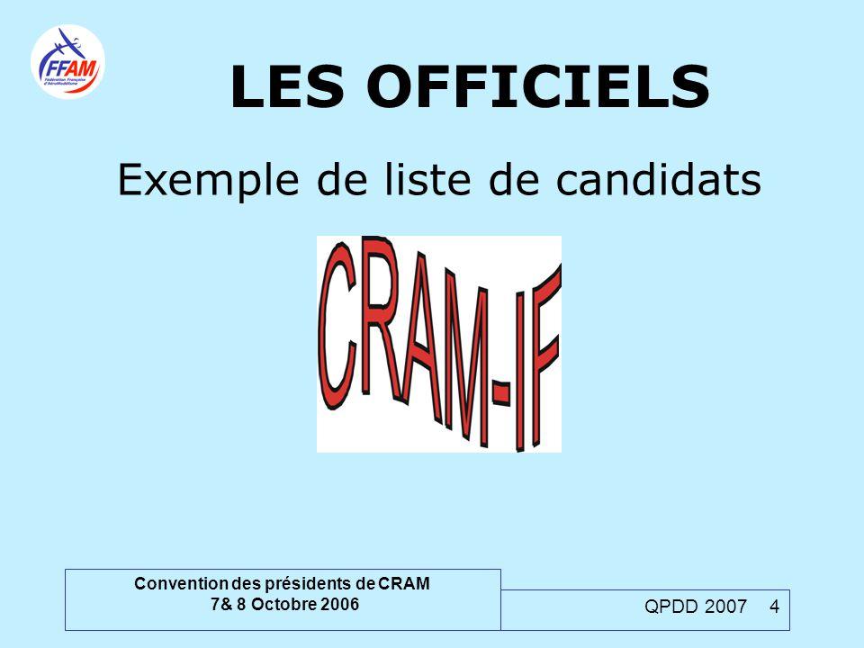 Convention des présidents de CRAM 7& 8 Octobre 2006 QPDD 2007 4 LES OFFICIELS Exemple de liste de candidats