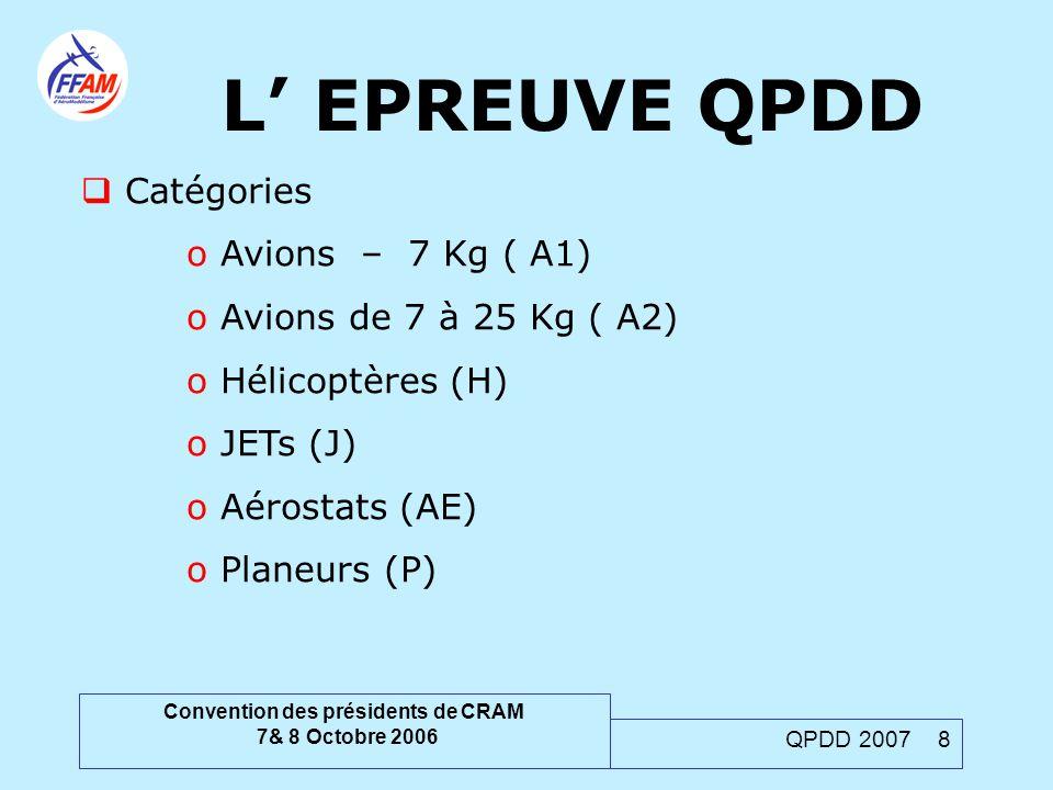 Convention des présidents de CRAM 7& 8 Octobre 2006 QPDD 2007 8 L' EPREUVE QPDD  Catégories o Avions – 7 Kg ( A1) o Avions de 7 à 25 Kg ( A2) o Hélic