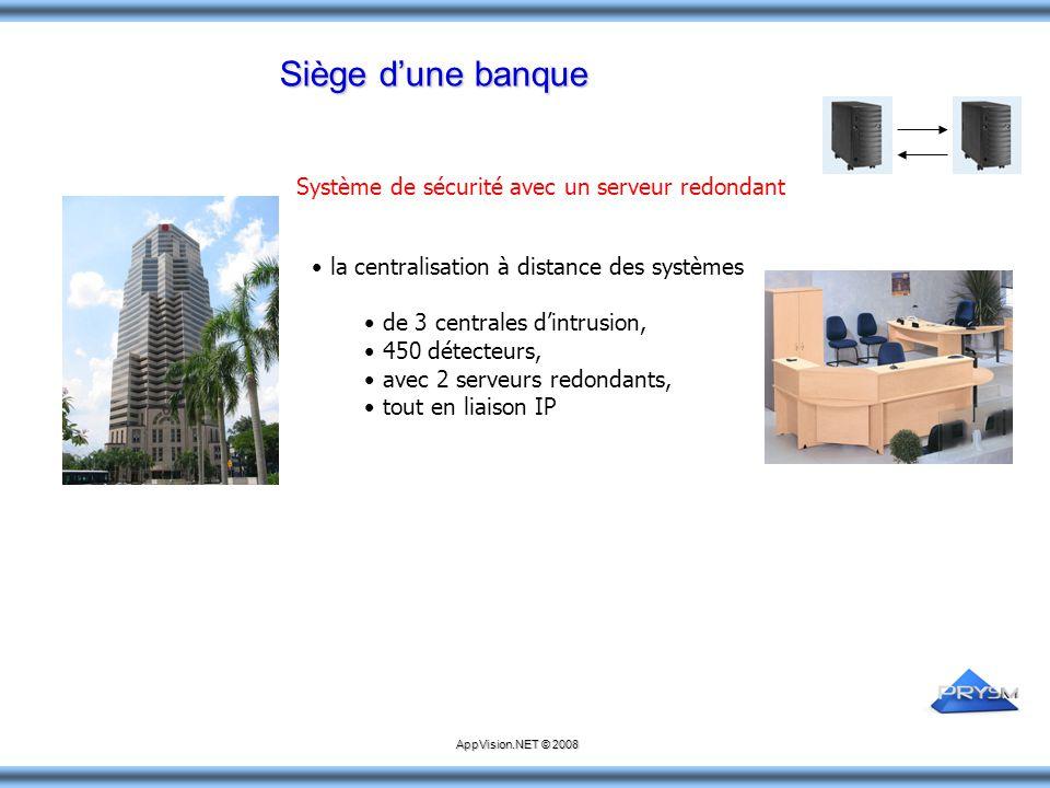 Siège d'une banque la centralisation à distance des systèmes de 3 centrales d'intrusion, 450 détecteurs, avec 2 serveurs redondants, tout en liaison I