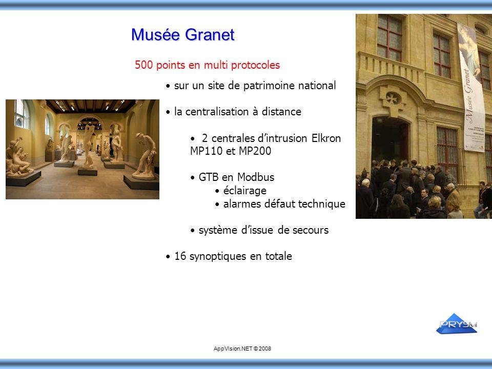 Musée Granet sur un site de patrimoine national la centralisation à distance 2 centrales d'intrusion Elkron MP110 et MP200 GTB en Modbus éclairage ala