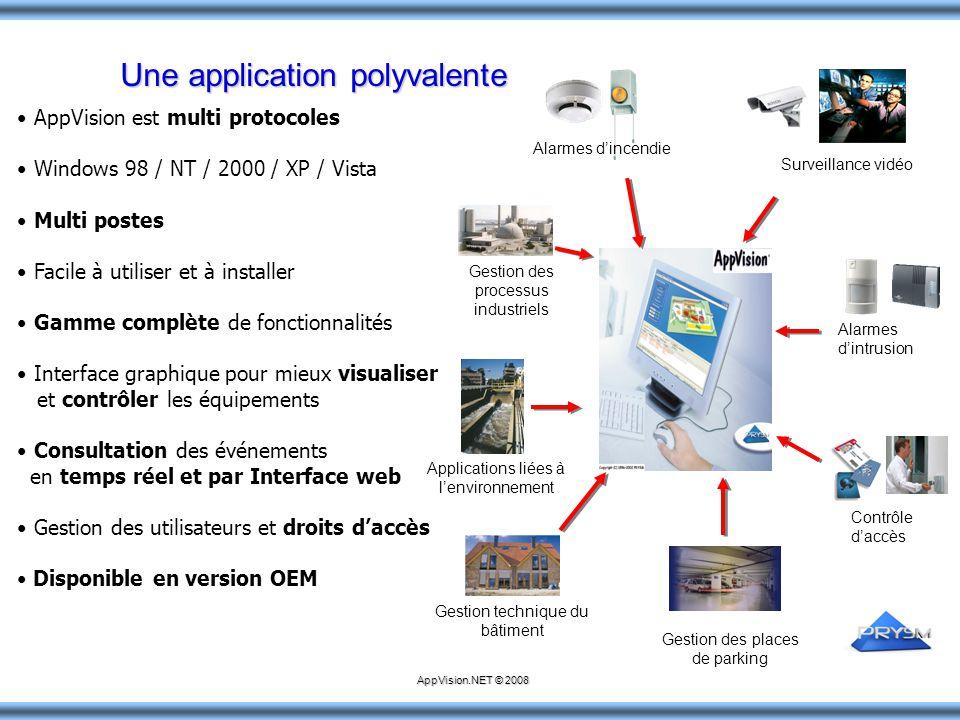 AppVision est multi protocoles Windows 98 / NT / 2000 / XP / Vista Multi postes Facile à utiliser et à installer Gamme complète de fonctionnalités Int