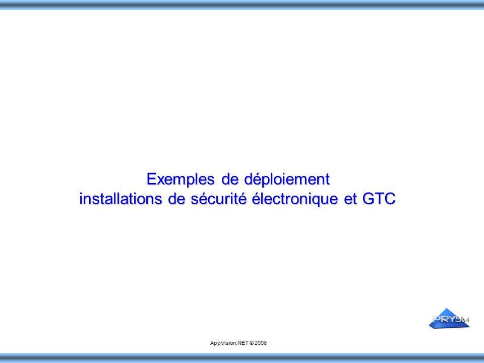 Exemples de déploiement installations de sécurité électronique et GTC installations de sécurité électronique et GTC AppVision.NET © 2008