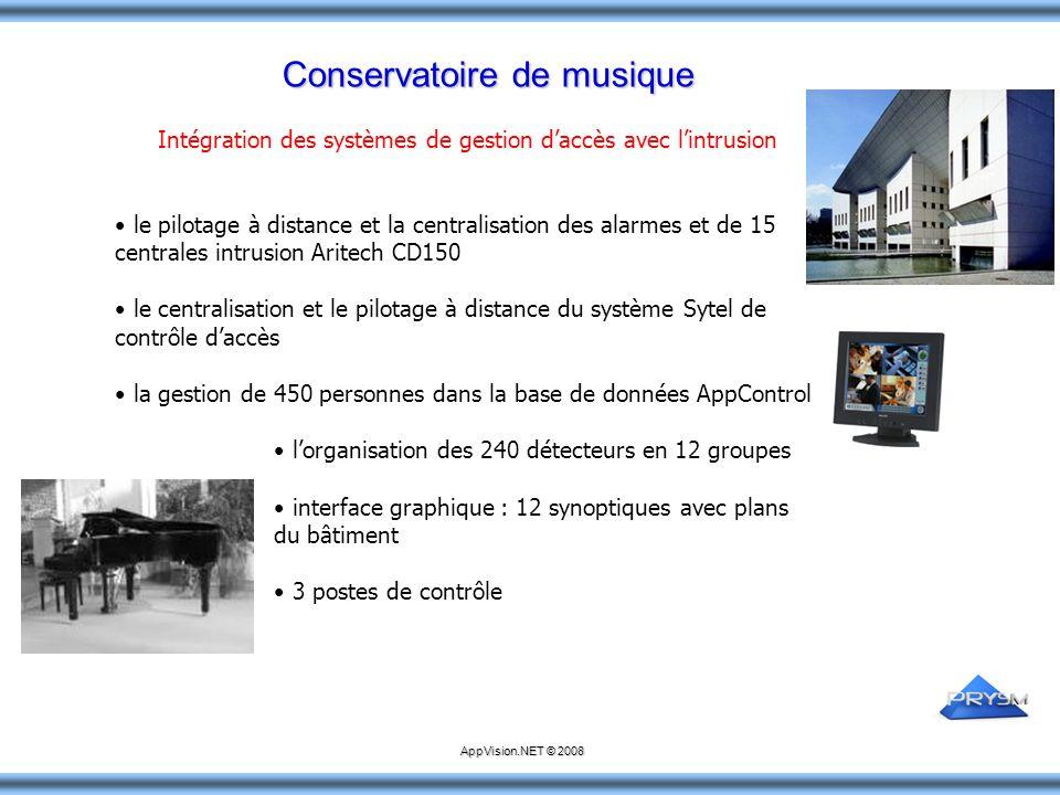 Conservatoire de musique Conservatoire de musique Intégration des systèmes de gestion d'accès avec l'intrusion le pilotage à distance et la centralisa