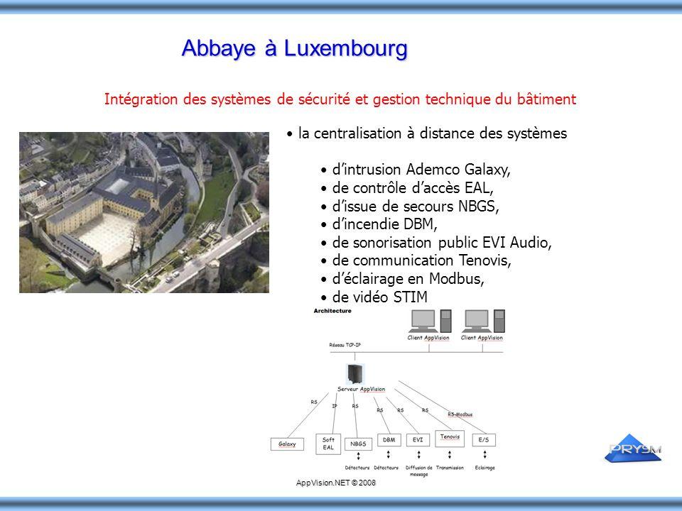 Abbaye à Luxembourg la centralisation à distance des systèmes d'intrusion Ademco Galaxy, de contrôle d'accès EAL, d'issue de secours NBGS, d'incendie