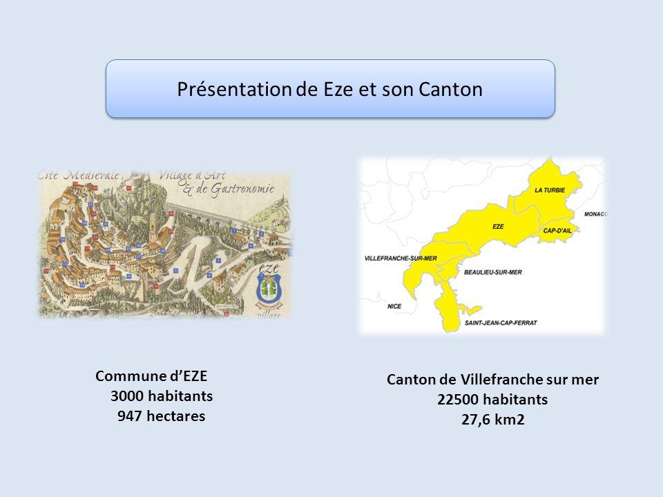Présentation de Eze et son Canton Commune d'EZE 3000 habitants 947 hectares Canton de Villefranche sur mer 22500 habitants 27,6 km2