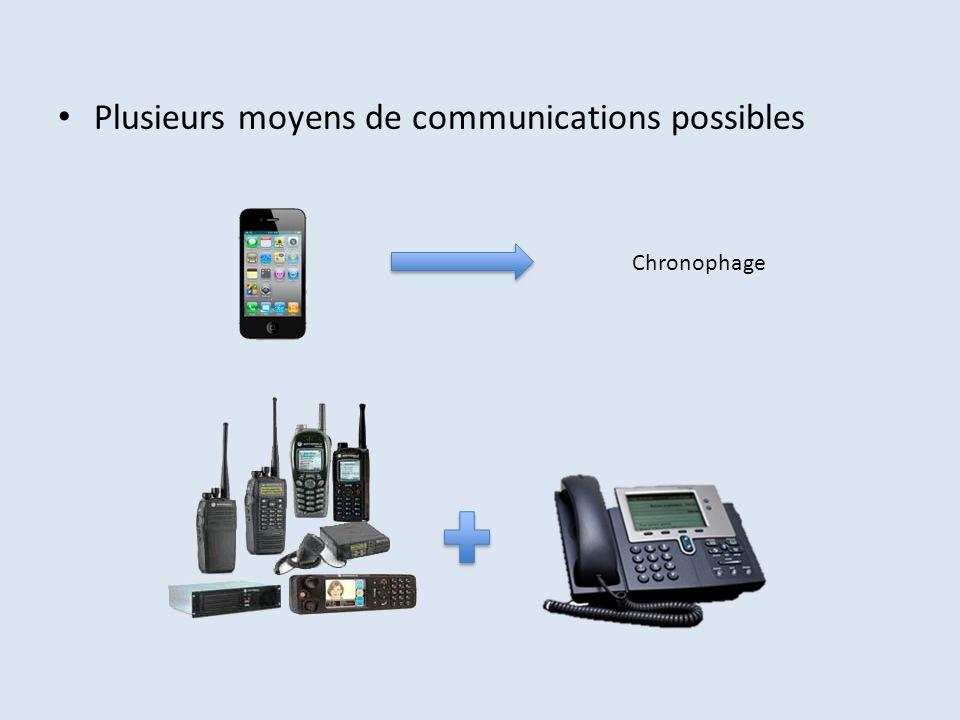 Plusieurs moyens de communications possibles Chronophage