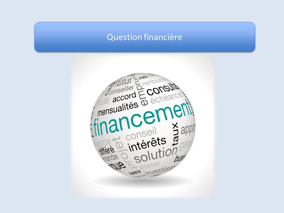 Question financière