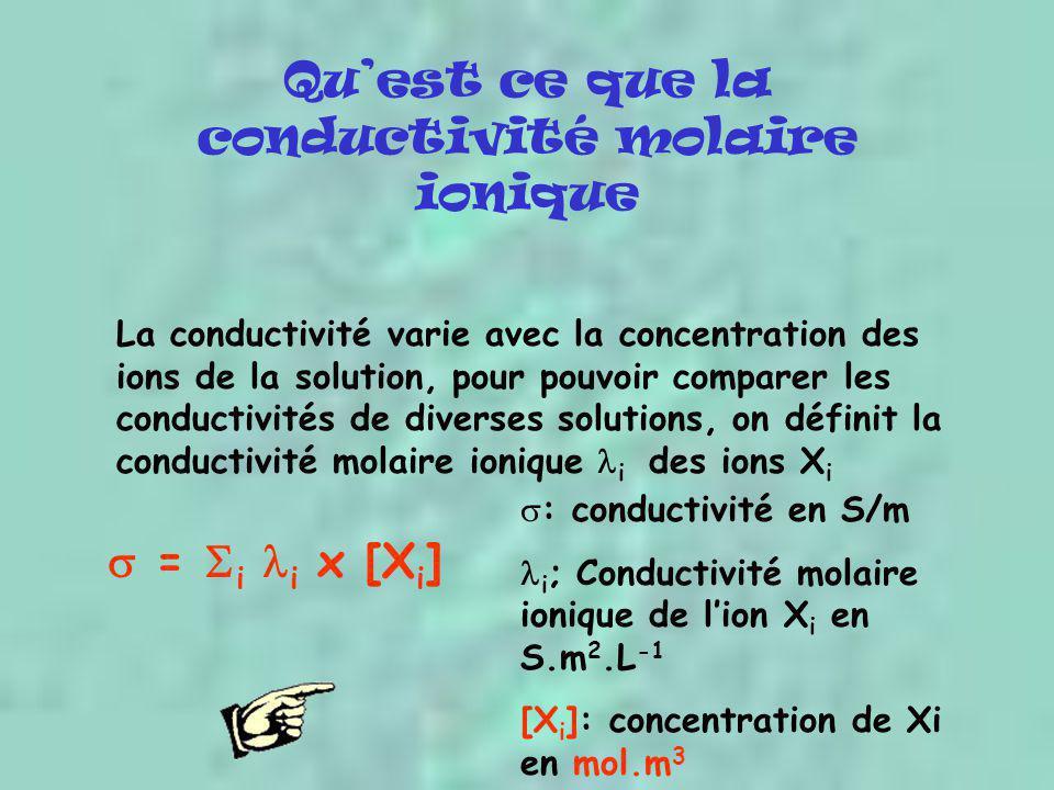 Qu'est ce que la conductivité molaire ionique La conductivité varie avec la concentration des ions de la solution, pour pouvoir comparer les conductiv