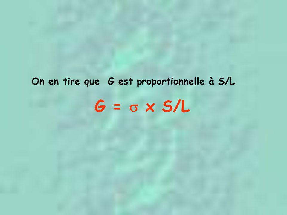 On en tire que G est proportionnelle à S/L G =  x S/L