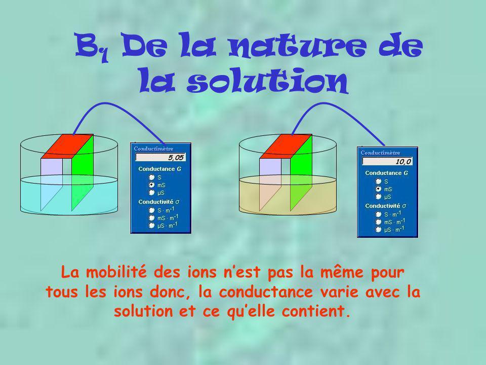 B 1 De la nature de la solution La mobilité des ions n'est pas la même pour tous les ions donc, la conductance varie avec la solution et ce qu'elle co