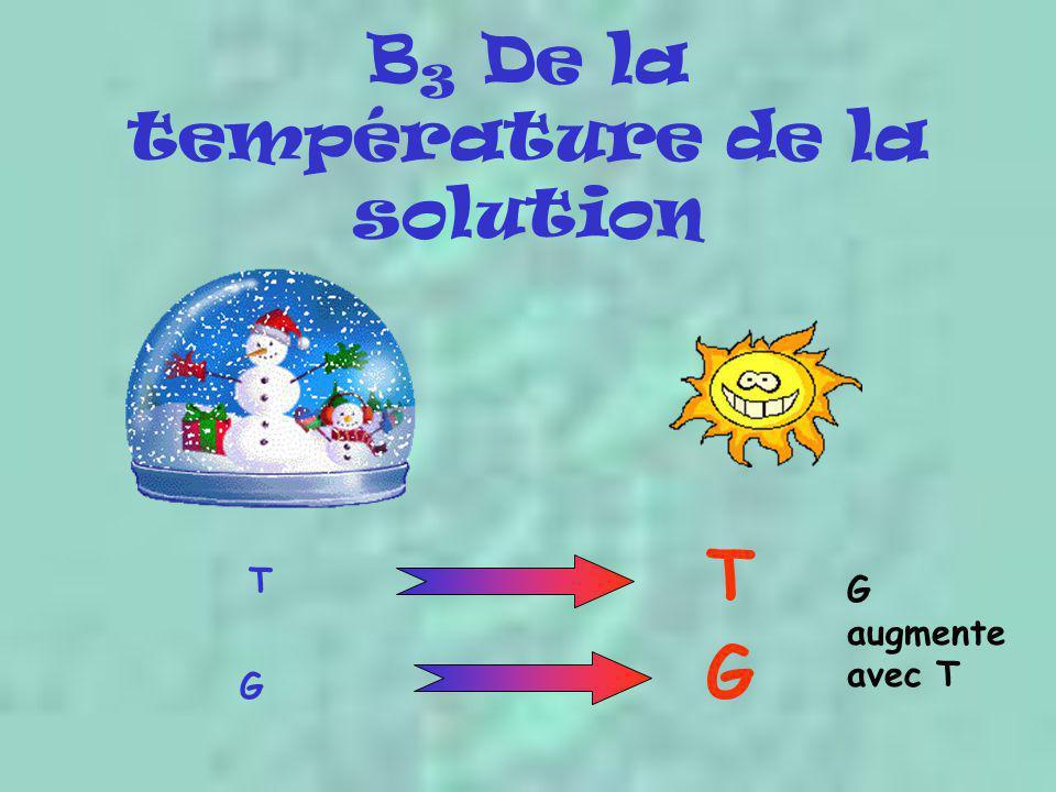 B 3 De la température de la solution G G T T G augmente avec T