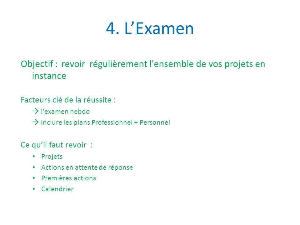 4. L'Examen Objectif : revoir régulièrement l'ensemble de vos projets en instance Facteurs clé de la réussite :  l'examen hebdo  inclure les plans P