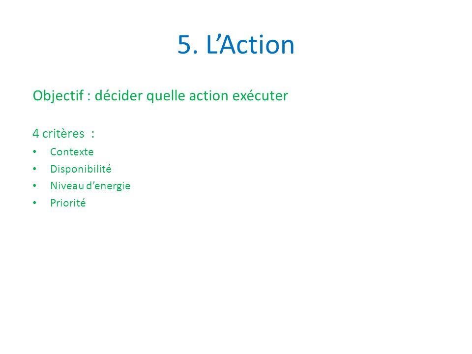 5. L'Action Objectif : décider quelle action exécuter 4 critères : Contexte Disponibilité Niveau d'energie Priorité