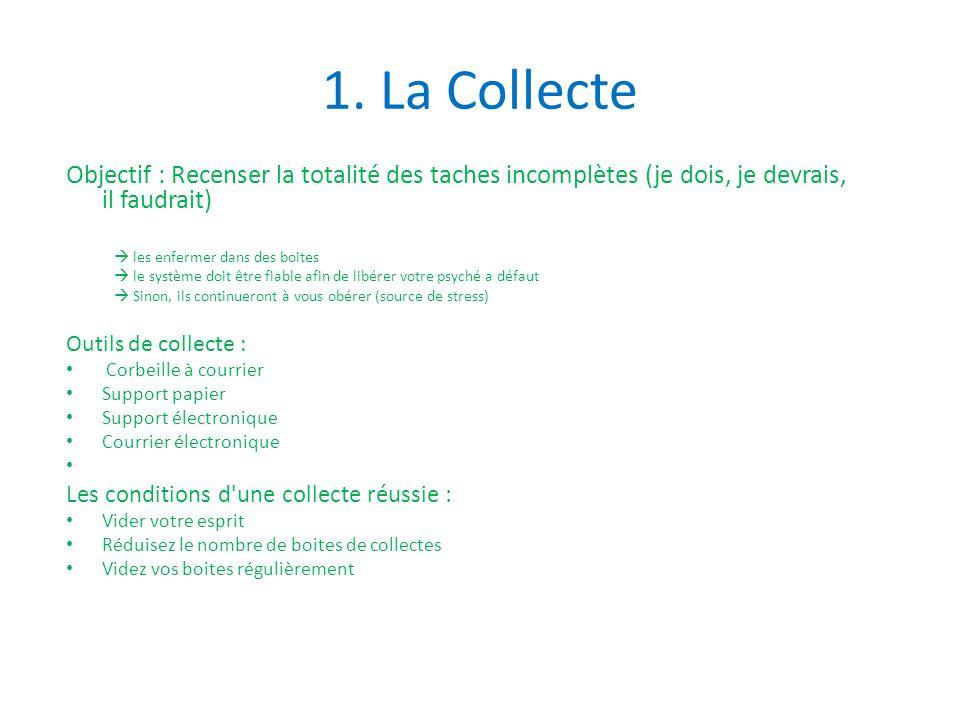 1. La Collecte Objectif : Recenser la totalité des taches incomplètes (je dois, je devrais, il faudrait)  les enfermer dans des boites  le système d