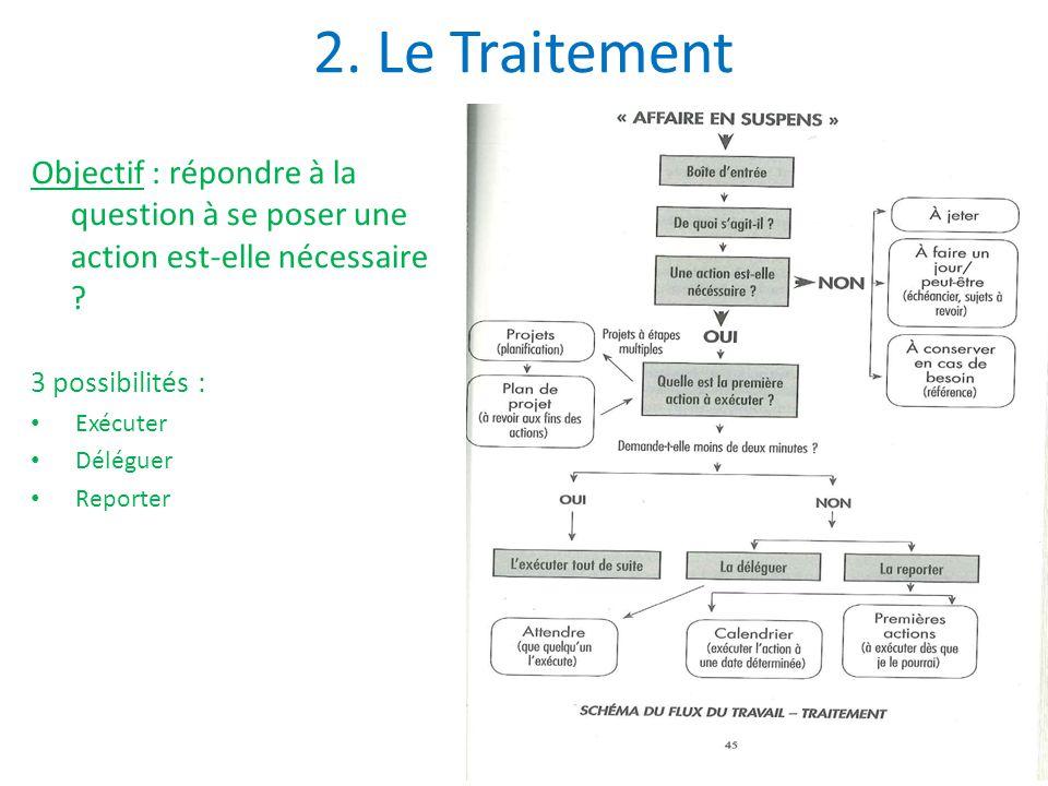 2.Le Traitement Objectif : répondre à la question à se poser une action est-elle nécessaire .