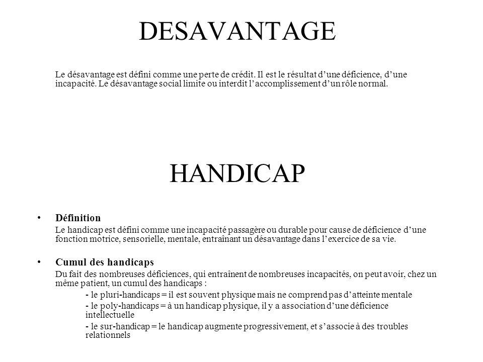 DESAVANTAGE Le désavantage est défini comme une perte de crédit. Il est le résultat d'une déficience, d'une incapacité. Le désavantage social limite o