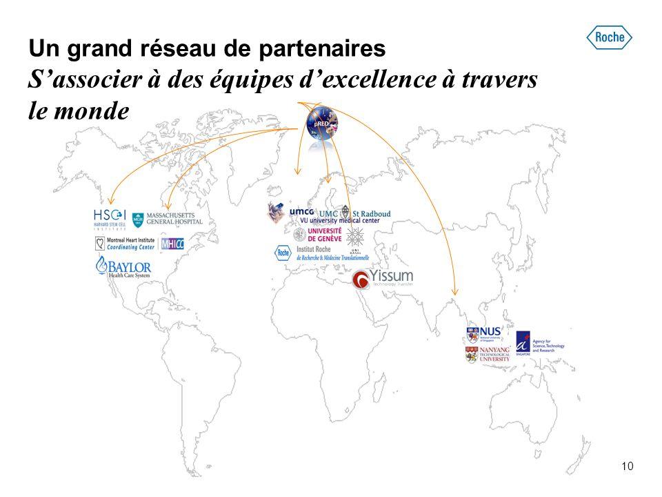 Un grand réseau de partenaires S'associer à des équipes d'excellence à travers le monde 10
