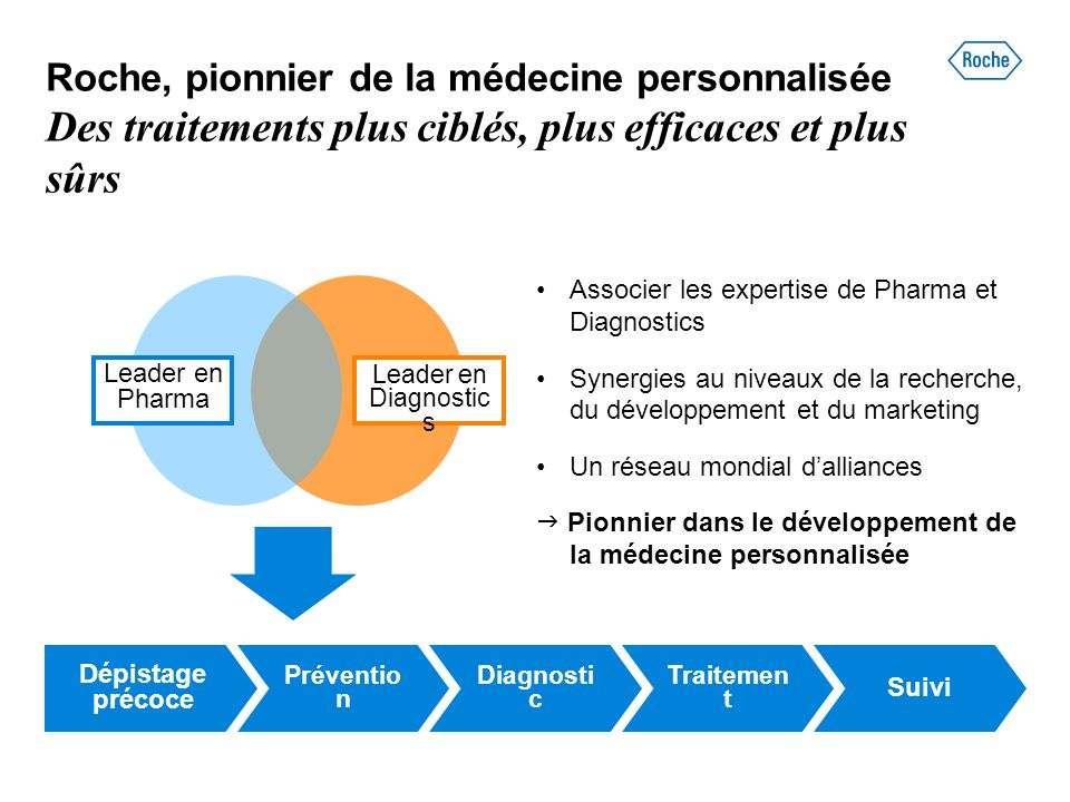 Roche, pionnier de la médecine personnalisée Des traitements plus ciblés, plus efficaces et plus sûrs Associer les expertise de Pharma et Diagnostics