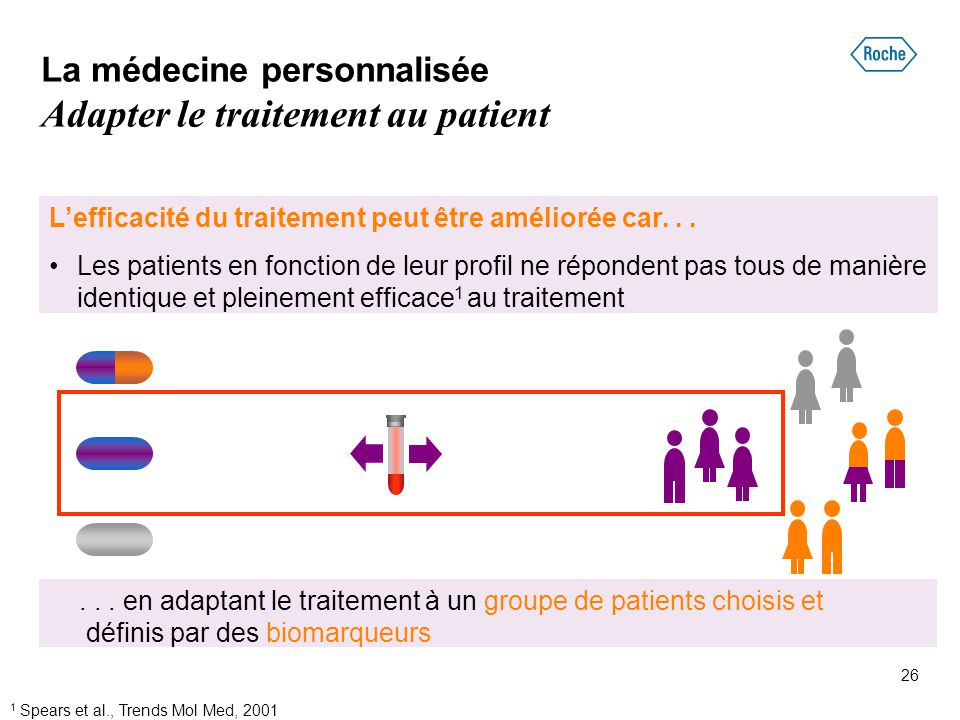 26 La médecine personnalisée Adapter le traitement au patient L'efficacité du traitement peut être améliorée car... Les patients en fonction de leur p