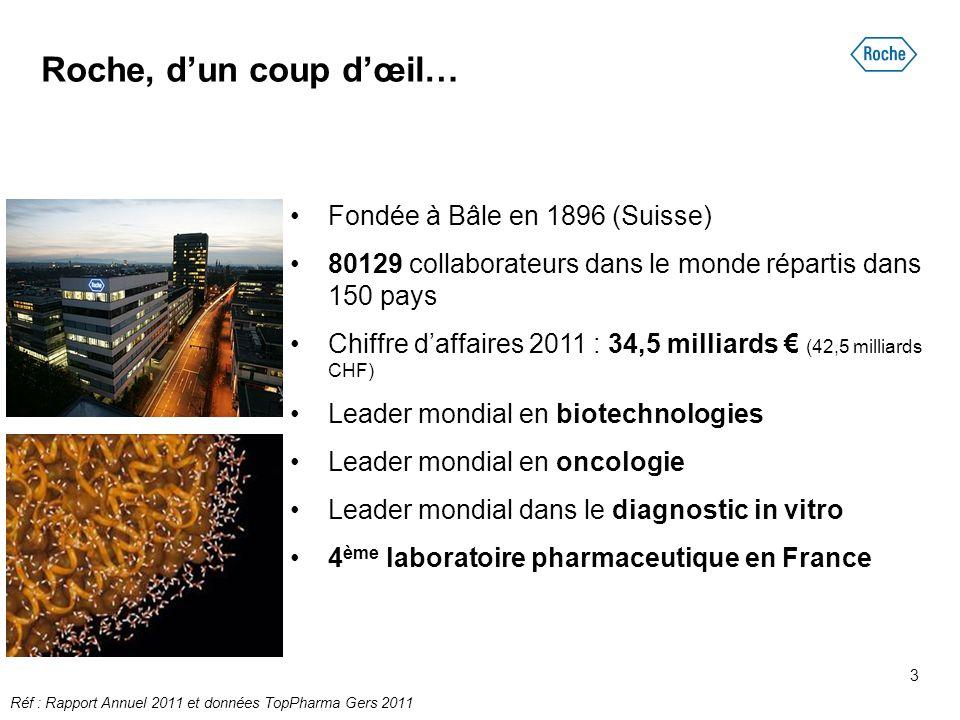 3 Fondée à Bâle en 1896 (Suisse) 80129 collaborateurs dans le monde répartis dans 150 pays Chiffre d'affaires 2011 : 34,5 milliards € (42,5 milliards