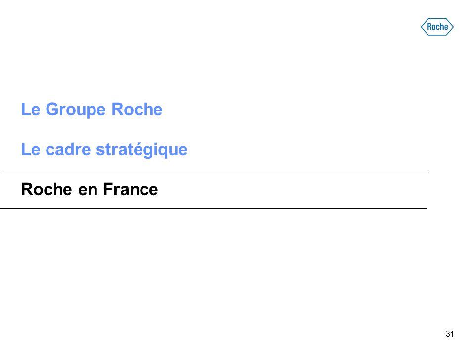 31 Le Groupe Roche Le cadre stratégique Roche en France