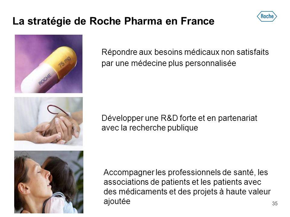 35 La stratégie de Roche Pharma en France Répondre aux besoins médicaux non satisfaits par une médecine plus personnalisée Développer une R&D forte et
