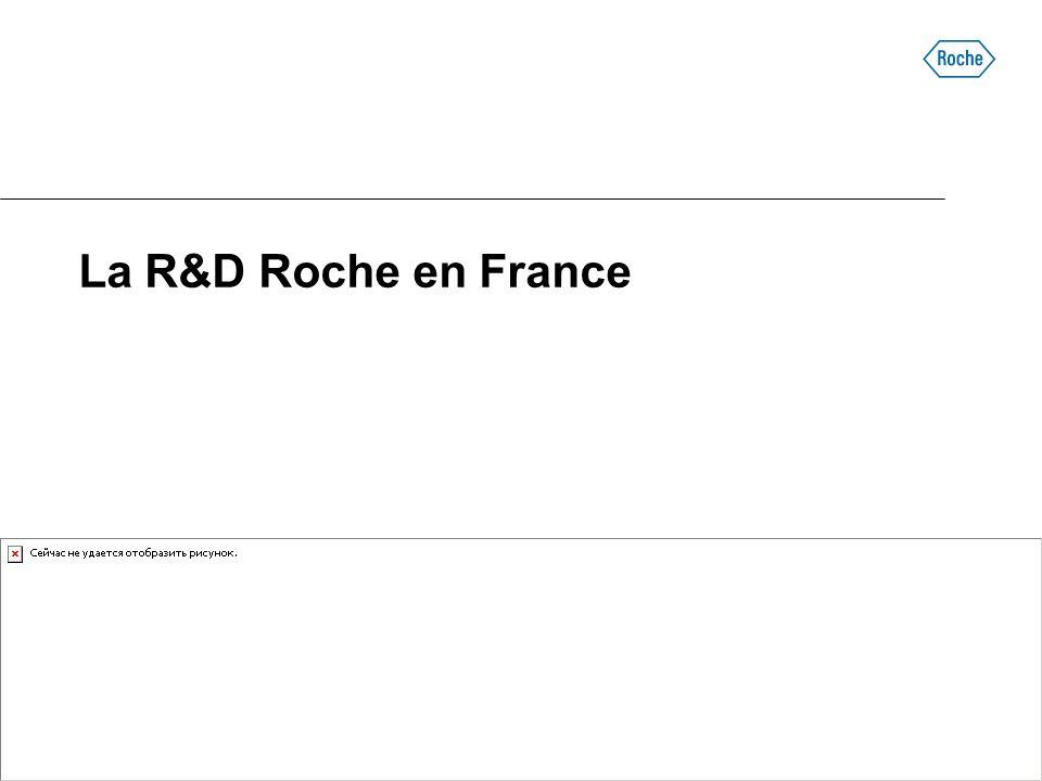 La R&D Roche en France