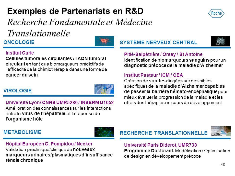 40 Exemples de Partenariats en R&D Recherche Fondamentale et Médecine Translationnelle ONCOLOGIE SYSTÈME NERVEUX CENTRAL Institut Curie Cellules tumor