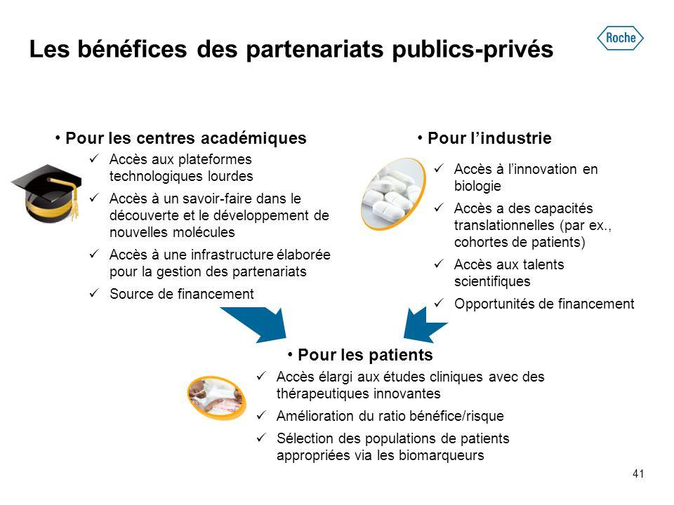 Les bénéfices des partenariats publics-privés Pour les centres académiques Pour l'industrie Accès aux plateformes technologiques lourdes Accès à un sa