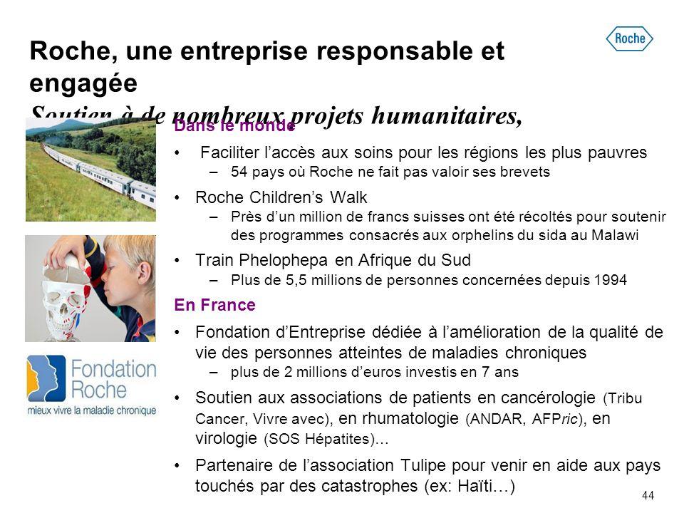 44 Roche, une entreprise responsable et engagée Soutien à de nombreux projets humanitaires, culturels… Dans le monde Faciliter l'accès aux soins pour