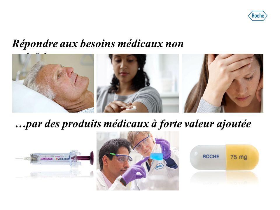 45 Répondre aux besoins médicaux non satisfaits… …par des produits médicaux à forte valeur ajoutée