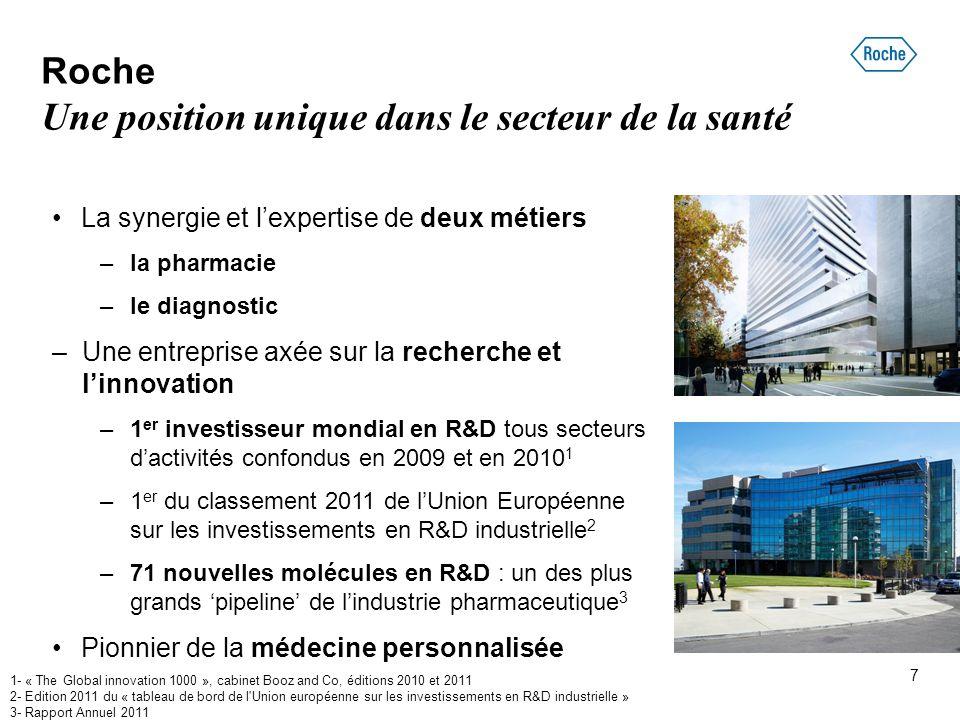 7 La synergie et l'expertise de deux métiers –la pharmacie –le diagnostic –Une entreprise axée sur la recherche et l'innovation –1 er investisseur mon
