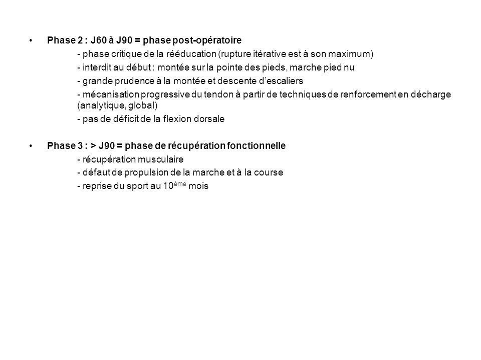 Phase 2 : J60 à J90 = phase post-opératoire - phase critique de la rééducation (rupture itérative est à son maximum) - interdit au début : montée sur