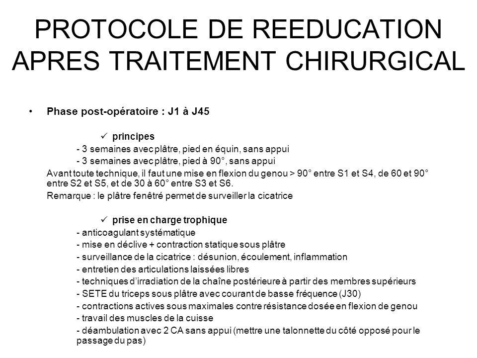 PROTOCOLE DE REEDUCATION APRES TRAITEMENT CHIRURGICAL Phase post-opératoire : J1 à J45 principes - 3 semaines avec plâtre, pied en équin, sans appui -