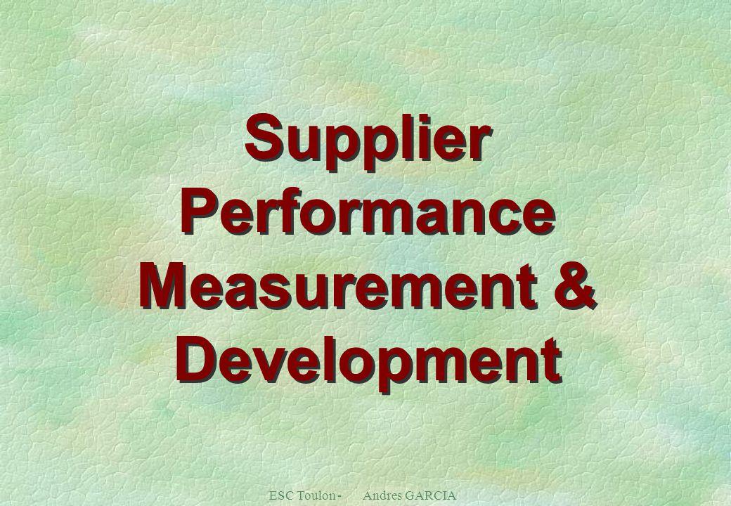 ESC Toulon - Andres GARCIA Supplier Performance Measurement & Development Supplier Performance Measurement & Development