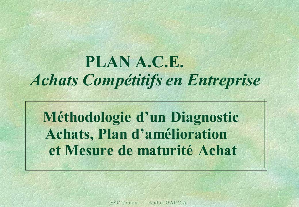 ESC Toulon - Andres GARCIA PLAN A.C.E. Achats Compétitifs en Entreprise Méthodologie d'un Diagnostic Achats, Plan d'amélioration et Mesure de maturité
