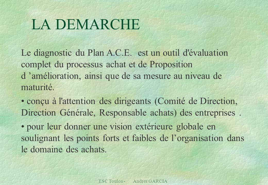 ESC Toulon - Andres GARCIA LA DEMARCHE Le diagnostic du Plan A.C.E. est un outil d'évaluation complet du processus achat et de Proposition d 'améliora