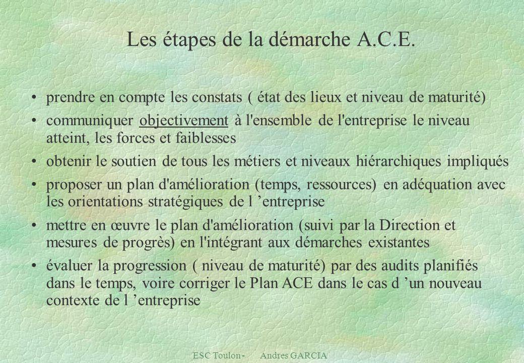 ESC Toulon - Andres GARCIA Les étapes de la démarche A.C.E. prendre en compte les constats ( état des lieux et niveau de maturité) communiquer objecti