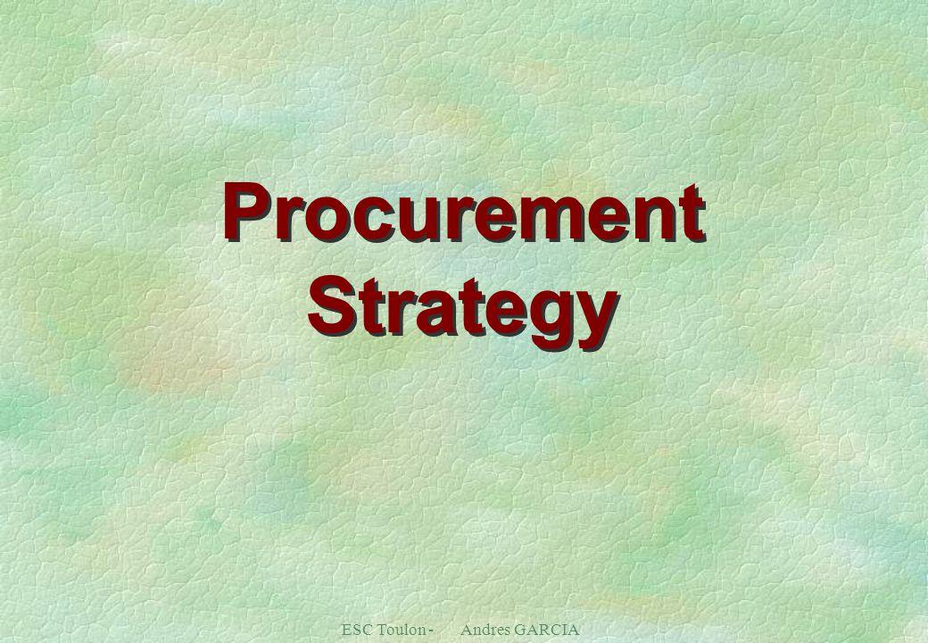 ESC Toulon - Andres GARCIA Procurement Strategy Procurement Strategy