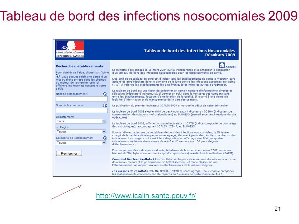 21 http://www.icalin.sante.gouv.fr/ Tableau de bord des infections nosocomiales 2009