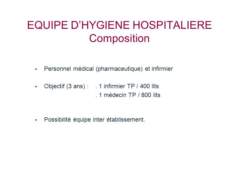 EQUIPE D'HYGIENE HOSPITALIERE Composition   Personnel médical (pharmaceutique) et infirmier   Objectif (3 ans) :. 1 infirmier TP / 400 lits. 1 méd
